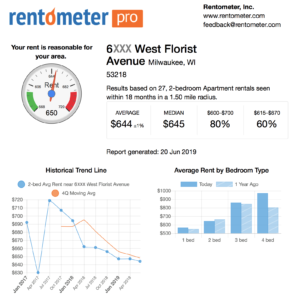 Rent-o-Meter data NW Milwaukee